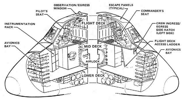 space shuttle diagrams