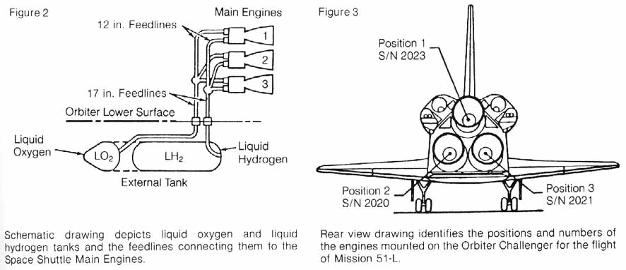 Watt steam engine as well US4996841 likewise EP0459825A2 in addition Diagram Of Stirling Engine also US6280785. on stirling machine